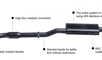 AUSTRALIAN-MADE 4WD PERFORMANCE EXHAUST SYSTEMS