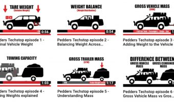 PEDDERS RELEASES 'EFFECTS OF WEIGHT' TECHSTOP VIDEOS