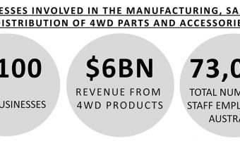 AUSTRALIAN 4WD PARTS & ACCESSORY MANUFACTURING