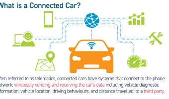 AAAA SAYS GOVERNMENT SHOULD ACT ON 'HIDDEN' TELEMATICS
